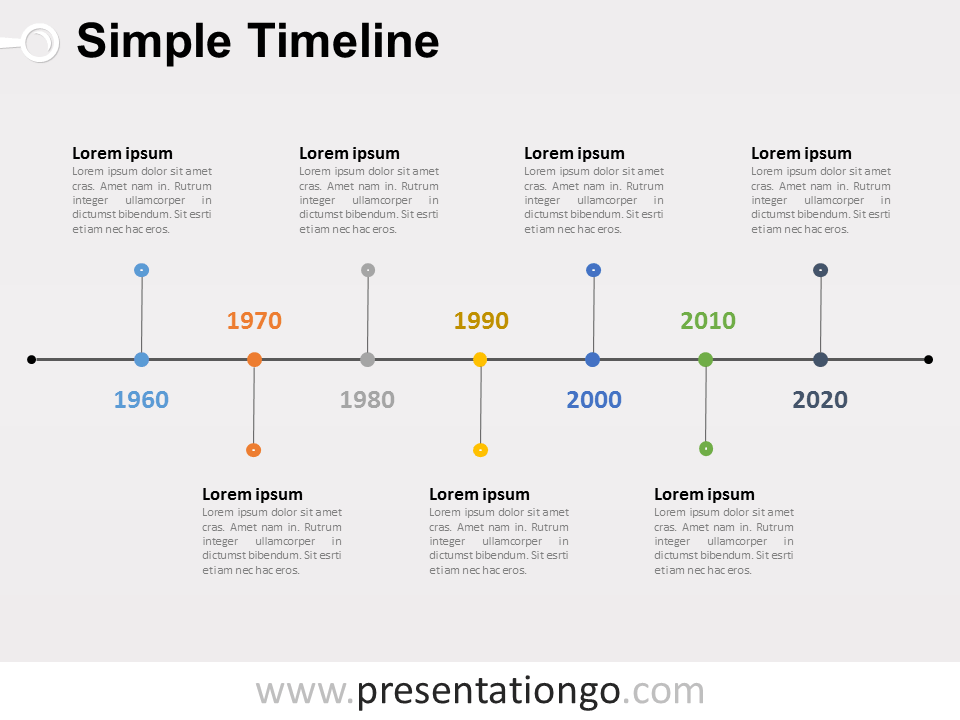 Tag Support  Timeline View  Mind Map View